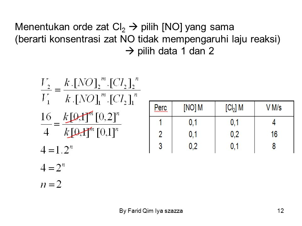 Menentukan orde zat Cl2  pilih [NO] yang sama